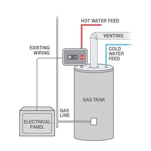 A Rheem Water Heater Booster Diagram.