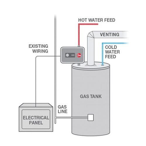 A Rheem Water Heater Booster Diagram.